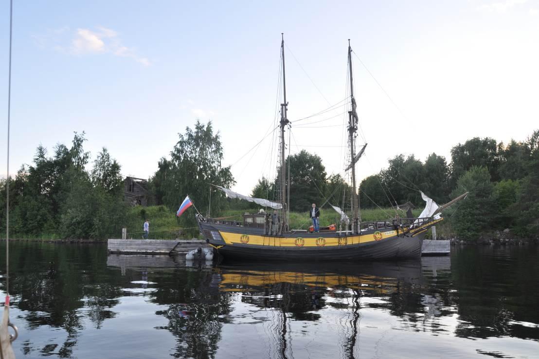 Отчет о парусном походе на Онежское озеро